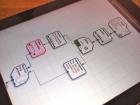 Man kann mit dem iPad ganz gut arbeiten